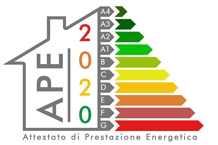 Superbonus 110%, Ecobonus e attestato di prestazione energetica (APE)