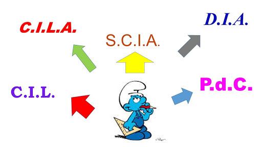 Pratica edilizia è necessaria: SCIA o Permesso di costruire